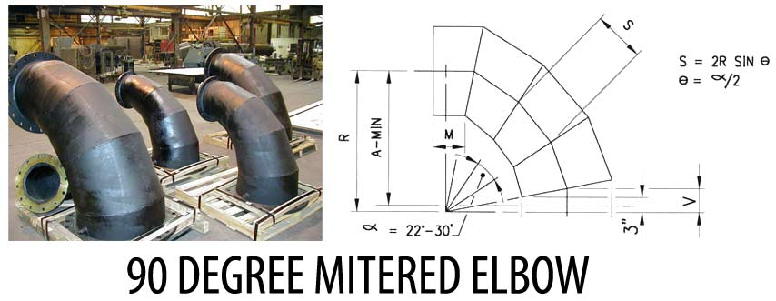 90 degree miter bend Dimensions