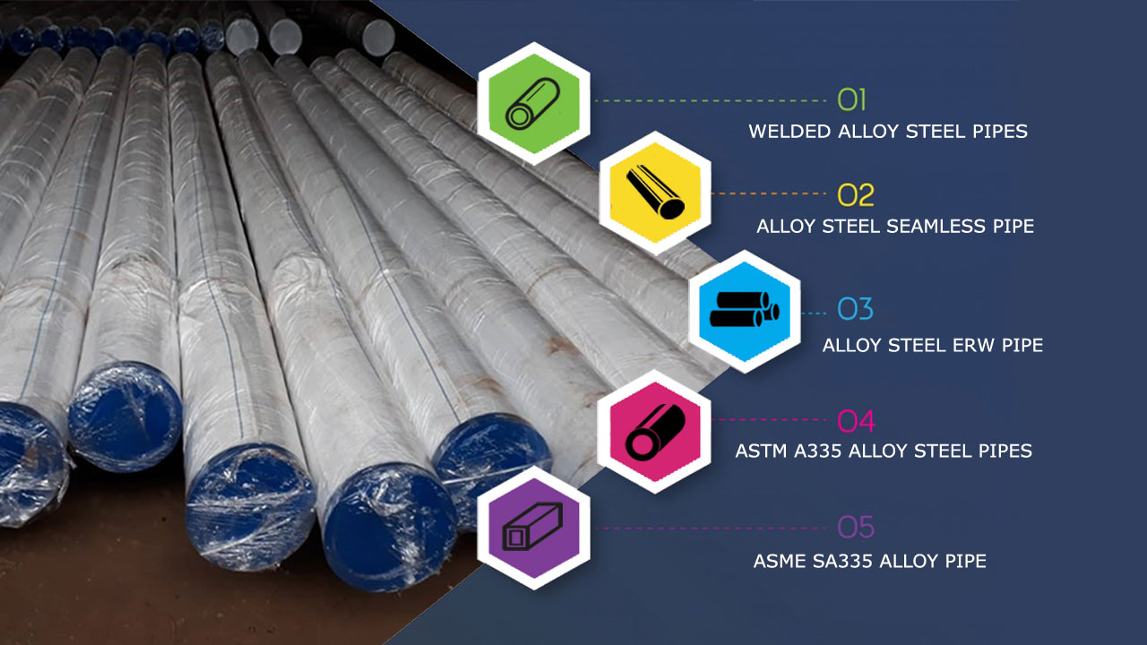 Alloy Steel Pipe manufacturers in India