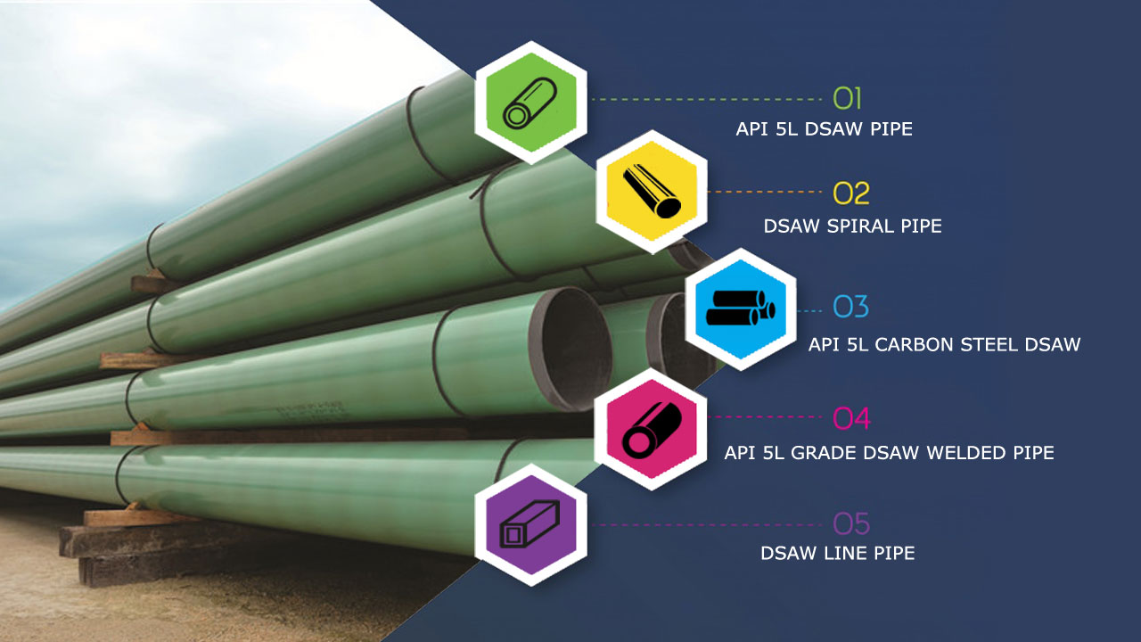 API 5L DSAW Pipe, DSAW Spiral Welded Line Pipe material