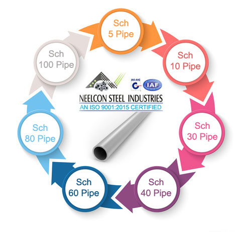 Hastelloy Pipes Suppliers in India